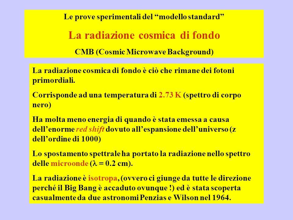Le prove sperimentali del modello standard La radiazione cosmica di fondo CMB (Cosmic Microwave Background) La radiazione cosmica di fondo è ciò che r