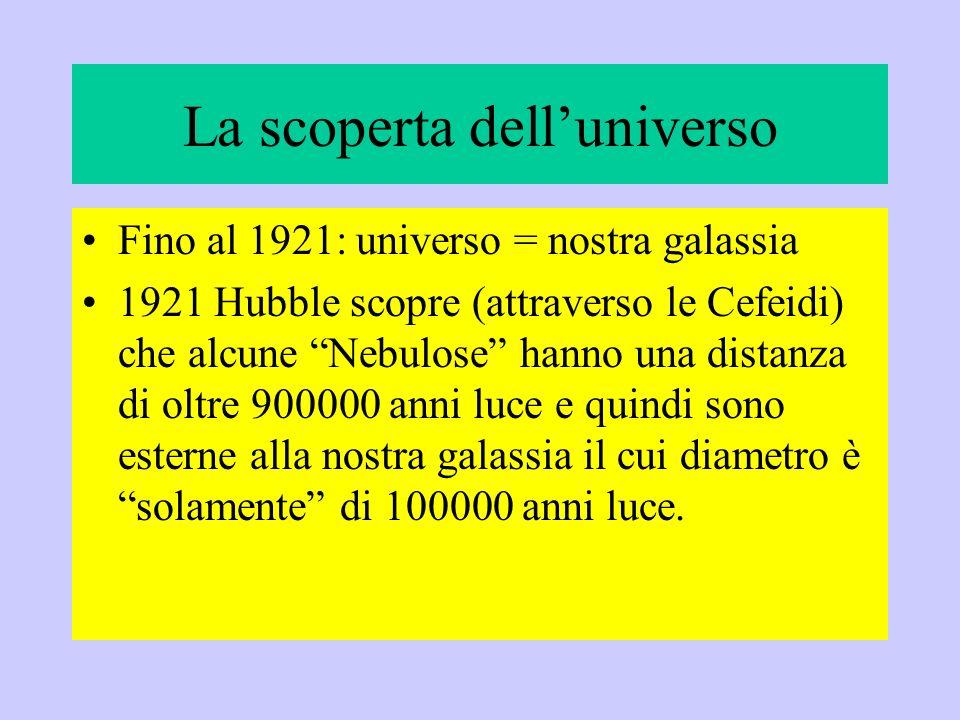 La scoperta delluniverso Fino al 1921: universo = nostra galassia 1921 Hubble scopre (attraverso le Cefeidi) che alcune Nebulose hanno una distanza di