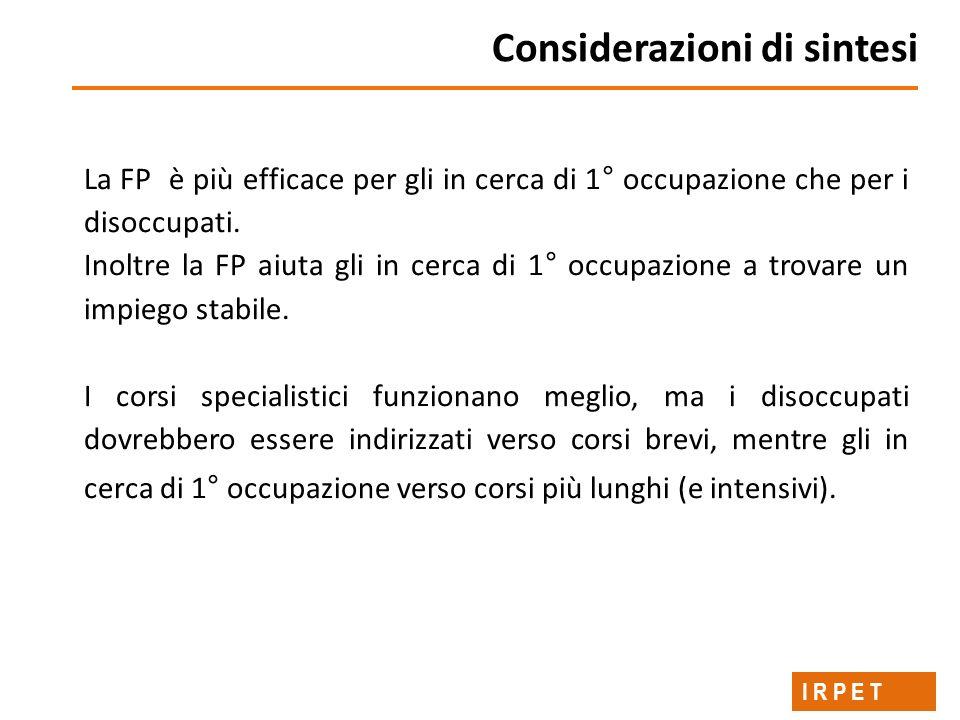 Considerazioni di sintesi La FP è più efficace per gli in cerca di 1° occupazione che per i disoccupati.