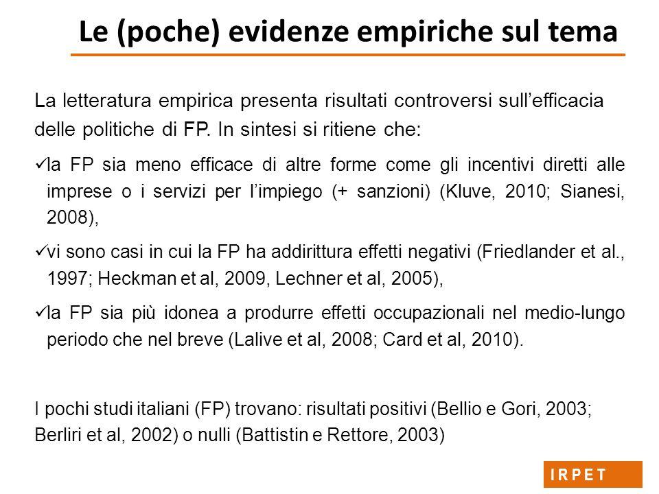 Le (poche) evidenze empiriche sul tema La letteratura empirica presenta risultati controversi sullefficacia delle politiche di FP.