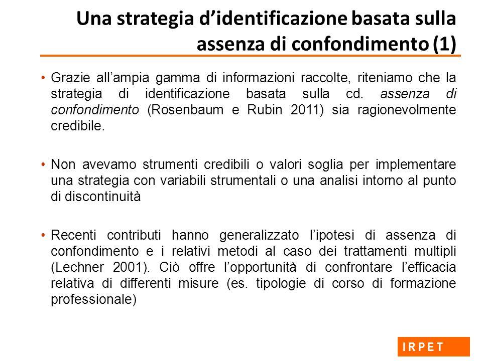 Una strategia didentificazione basata sulla assenza di confondimento (1) Grazie allampia gamma di informazioni raccolte, riteniamo che la strategia di identificazione basata sulla cd.