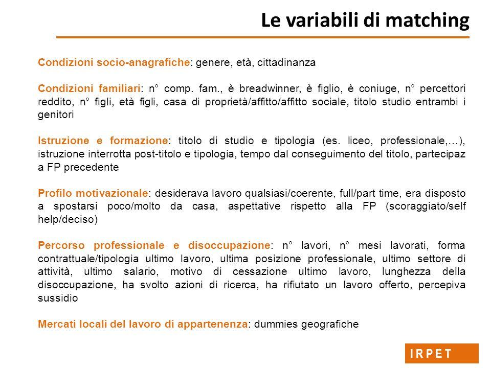Condizioni socio-anagrafiche: genere, età, cittadinanza Condizioni familiari: n° comp.