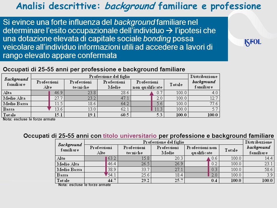 Analisi descrittive: background familiare e professione Si evince una forte influenza del background familiare nel determinare lesito occupazionale de