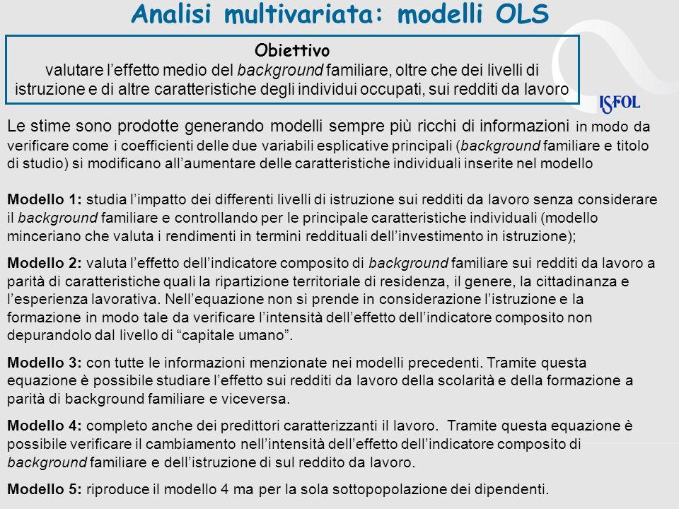 Analisi multivariata: modelli OLS Le stime sono prodotte generando modelli sempre più ricchi di informazioni in modo da verificare come i coefficienti