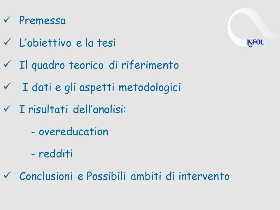 Premessa Lobiettivo e la tesi Il quadro teorico di riferimento I dati e gli aspetti metodologici I risultati dellanalisi: - overeducation - redditi Co
