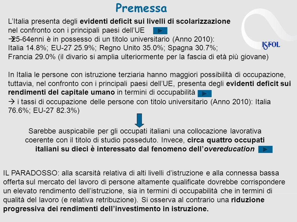 Premessa LItalia presenta degli evidenti deficit sui livelli di scolarizzazione nel confronto con i principali paesi dellUE 25-64enni è in possesso di