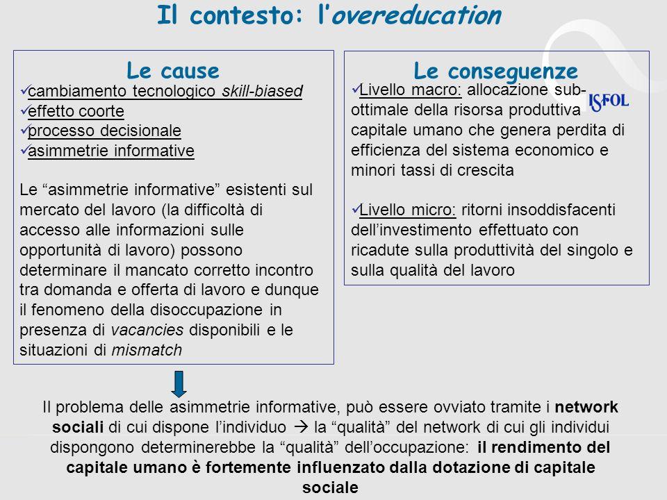 Il contesto: lovereducation Le cause cambiamento tecnologico skill-biased effetto coorte processo decisionale asimmetrie informative Le asimmetrie inf