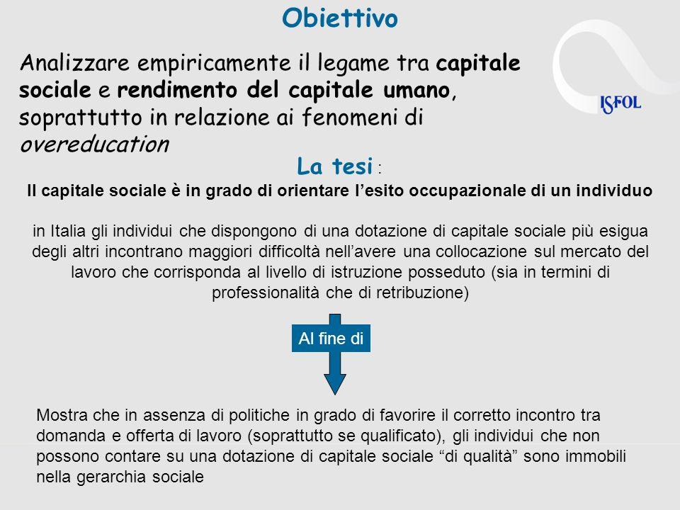 Obiettivo La tesi : Il capitale sociale è in grado di orientare lesito occupazionale di un individuo in Italia gli individui che dispongono di una dot