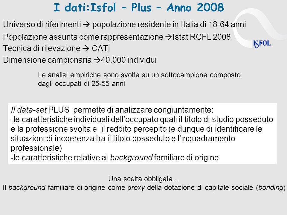 I dati:Isfol – Plus – Anno 2008 Universo di riferimenti popolazione residente in Italia di 18-64 anni Popolazione assunta come rappresentazione Istat