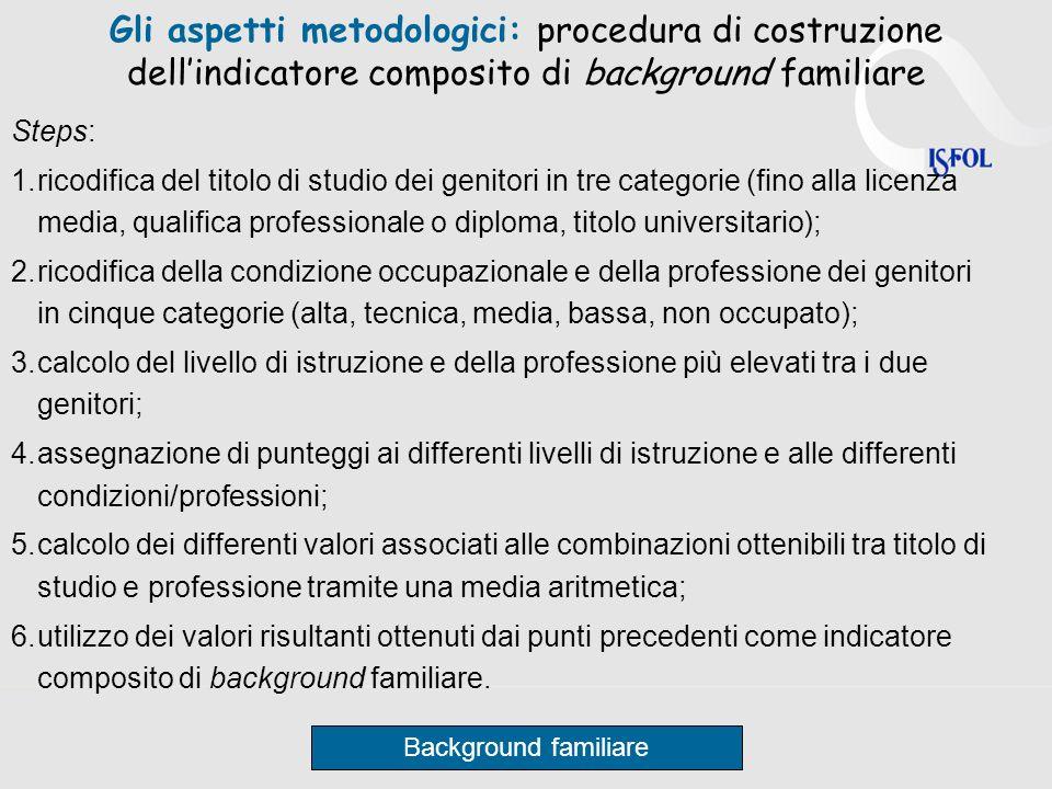 Gli aspetti metodologici: procedura di costruzione dellindicatore composito di background familiare Steps: 1.ricodifica del titolo di studio dei genit