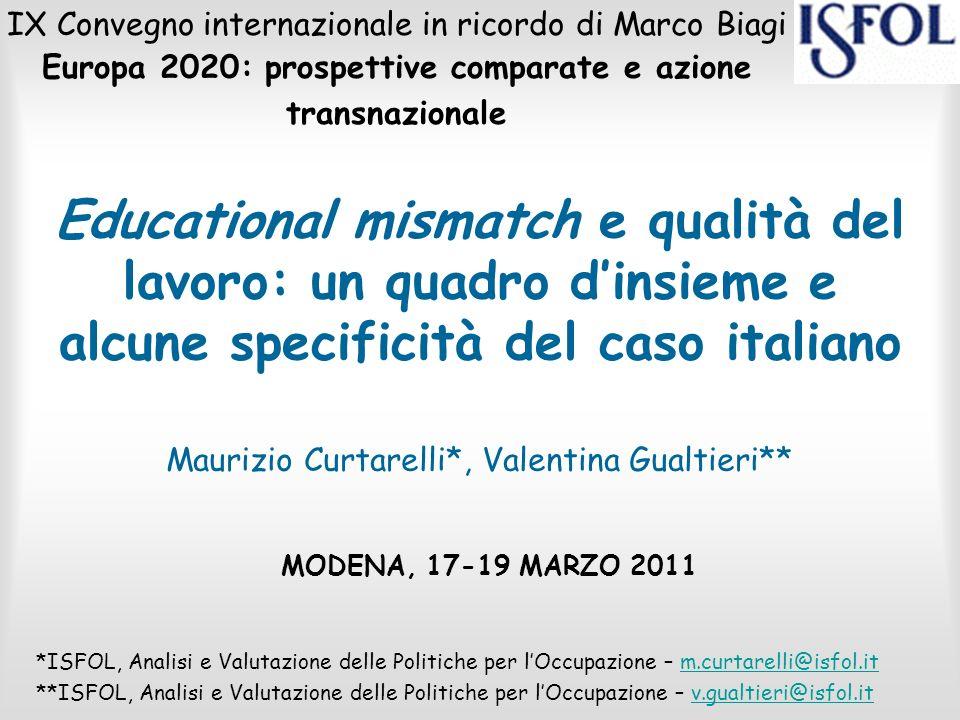 Educational mismatch e qualità del lavoro: un quadro dinsieme e alcune specificità del caso italiano *ISFOL, Analisi e Valutazione delle Politiche per