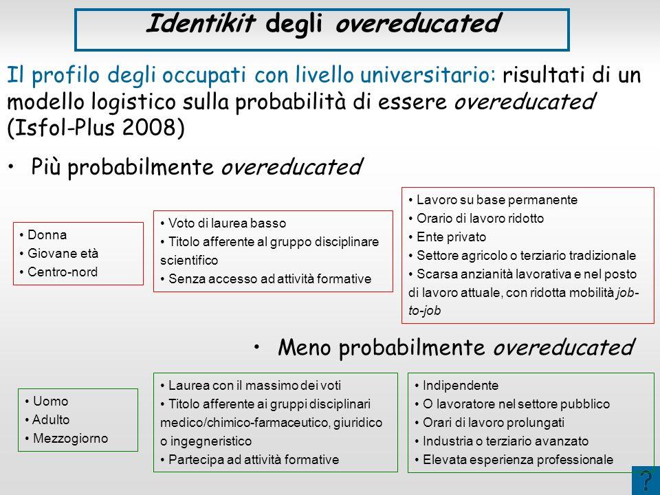 Il profilo degli occupati con livello universitario: risultati di un modello logistico sulla probabilità di essere overeducated (Isfol-Plus 2008) Più
