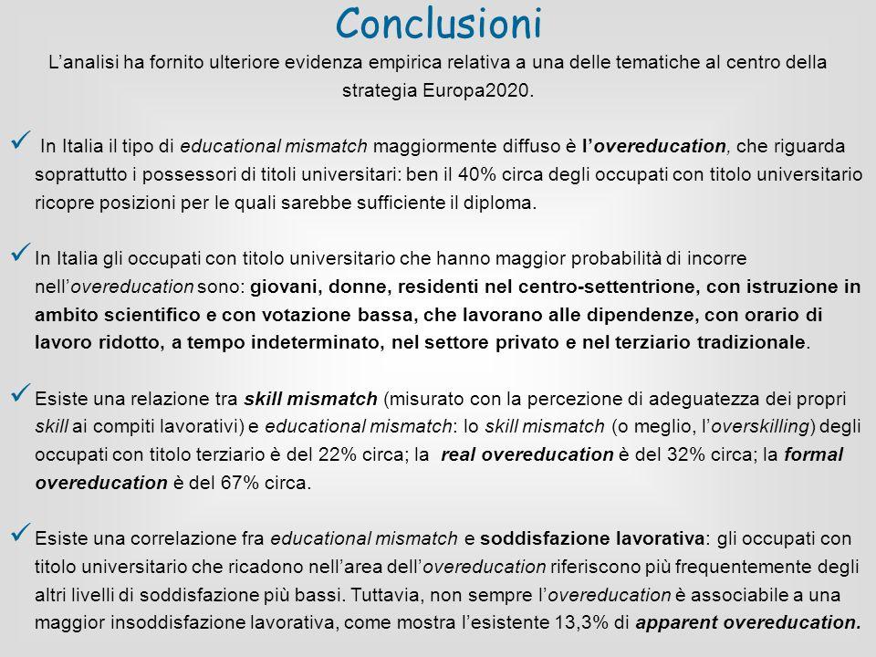 Conclusioni Lanalisi ha fornito ulteriore evidenza empirica relativa a una delle tematiche al centro della strategia Europa2020. In Italia il tipo di