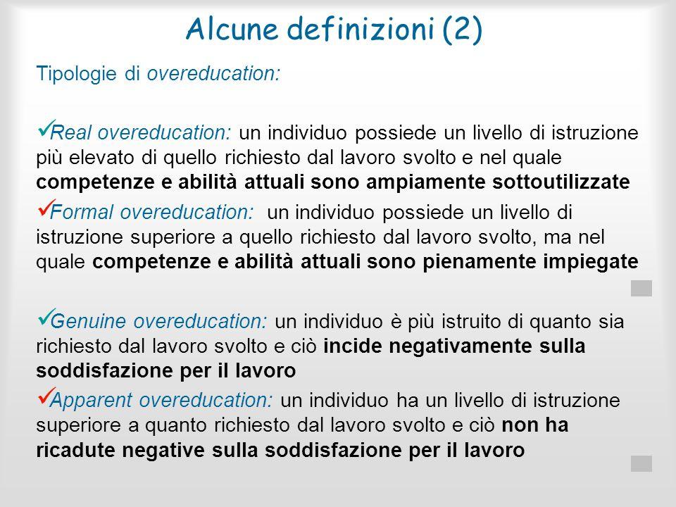Alcune definizioni (2) Tipologie di overeducation: Real overeducation: un individuo possiede un livello di istruzione più elevato di quello richiesto