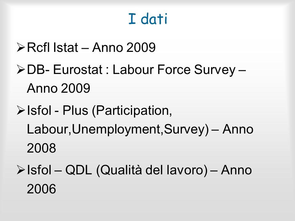 I dati Rcfl Istat – Anno 2009 DB- Eurostat : Labour Force Survey – Anno 2009 Isfol - Plus (Participation, Labour,Unemployment,Survey) – Anno 2008 Isfo