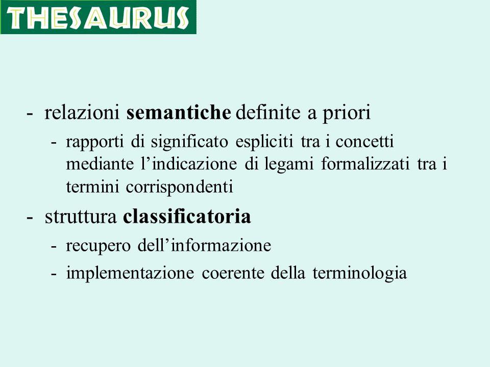 -relazioni semantiche definite a priori -rapporti di significato espliciti tra i concetti mediante lindicazione di legami formalizzati tra i termini c