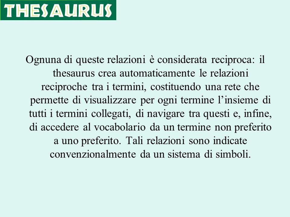 Ognuna di queste relazioni è considerata reciproca: il thesaurus crea automaticamente le relazioni reciproche tra i termini, costituendo una rete che