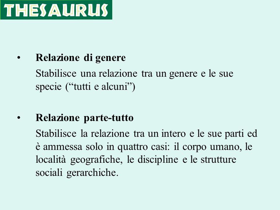Relazione di genere Stabilisce una relazione tra un genere e le sue specie (tutti e alcuni) Relazione parte-tutto Stabilisce la relazione tra un inter