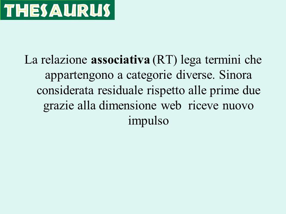 La relazione associativa (RT) lega termini che appartengono a categorie diverse. Sinora considerata residuale rispetto alle prime due grazie alla dime