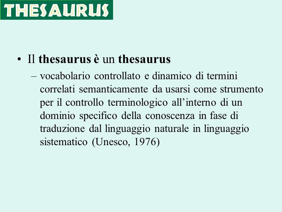 Il thesaurus è un thesaurus –vocabolario controllato e dinamico di termini correlati semanticamente da usarsi come strumento per il controllo terminol