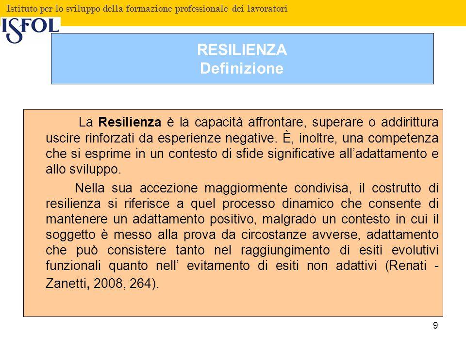 Fare clic per modificare lo stile del titolo Istituto per lo sviluppo della formazione professionale dei lavoratori La resilienza è, quindi, una capacità che può essere appresa e che riguarda in particolare i contesti educativi, qualora sappiano promuovere lacquisizione di comportamenti resilienti.