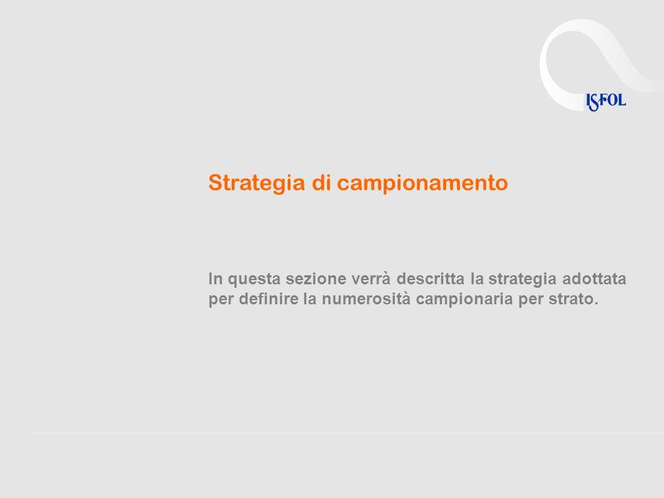 Strategia di campionamento In questa sezione verrà descritta la strategia adottata per definire la numerosità campionaria per strato.