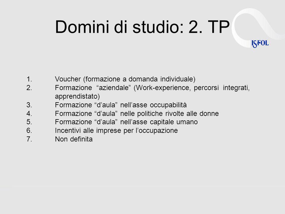Domini di studio: 2. TP 1.Voucher (formazione a domanda individuale) 2.