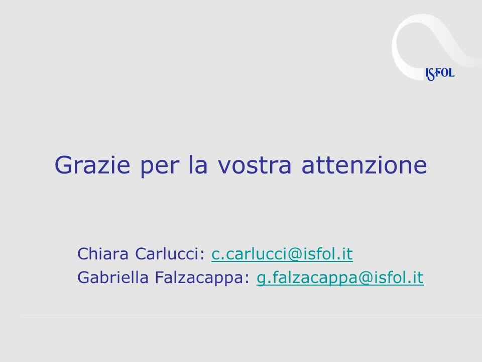 Grazie per la vostra attenzione Chiara Carlucci: c.carlucci@isfol.itc.carlucci@isfol.it Gabriella Falzacappa: g.falzacappa@isfol.itg.falzacappa@isfol.