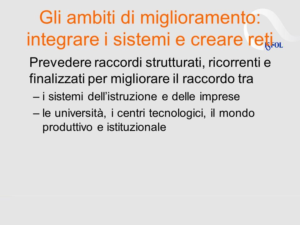 Gli ambiti di miglioramento: integrare i sistemi e creare reti Prevedere raccordi strutturati, ricorrenti e finalizzati per migliorare il raccordo tra –i sistemi dellistruzione e delle imprese –le università, i centri tecnologici, il mondo produttivo e istituzionale