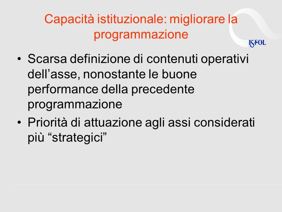 Capacità istituzionale: migliorare la programmazione Scarsa definizione di contenuti operativi dellasse, nonostante le buone performance della precedente programmazione Priorità di attuazione agli assi considerati più strategici