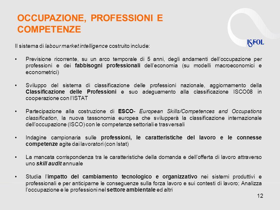 12 Il sistema di labour market intelligence costruito include: Previsione ricorrente, su un arco temporale di 5 anni, degli andamenti delloccupazione per professioni e dei fabbisogni professionali delleconomia (su modelli macroeconomici e econometrici) Sviluppo del sistema di classificazione delle professioni nazionale, aggiornamento della Classificazione delle Professioni e suo adeguamento alla classificazione ISCO08 in cooperazione con lISTAT Partecipazione alla costruzione di ESCO- European Skills/Competences and Occupations classification, la nuova tassonomia europea che svilupperà la classificazione internazionale delloccupazione (ISCO) con le competenze settoriali e trasversali Indagine campionaria sulle professioni, le caratteristiche del lavoro e le connesse competenze agite dai lavoratori (con Istat) La mancata corrispondenza tra le caratteristiche della domanda e dellofferta di lavoro attraverso uno skill audit annuale Studia limpatto del cambiamento tecnologico e organizzativo nei sistemi produttivi e professionali e per anticiparne le conseguenze sulla forza lavoro e sui contesti di lavoro; Analizza loccupazione e le professioni nel settore ambientale ed altri OCCUPAZIONE, PROFESSIONI E COMPETENZE