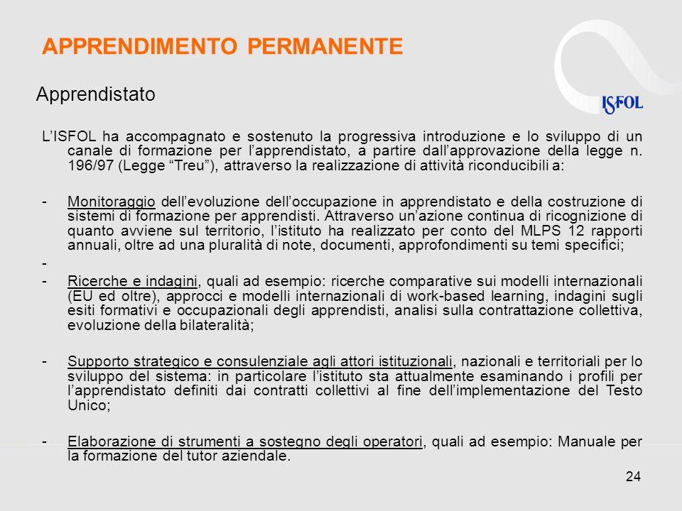 24 Apprendistato LISFOL ha accompagnato e sostenuto la progressiva introduzione e lo sviluppo di un canale di formazione per lapprendistato, a partire dallapprovazione della legge n.