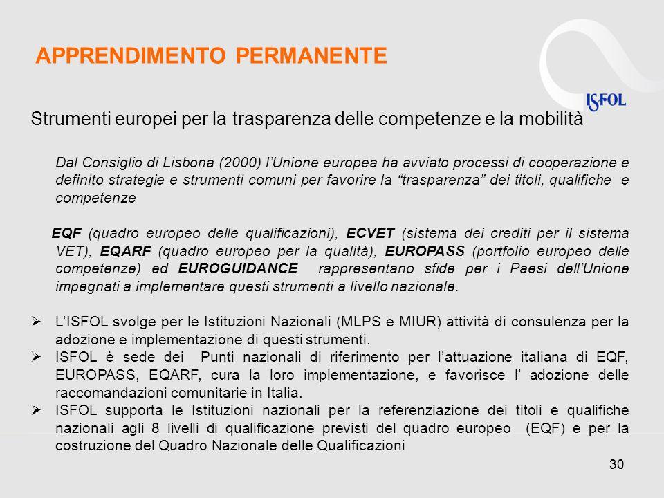 30 Strumenti europei per la trasparenza delle competenze e la mobilità Dal Consiglio di Lisbona (2000) lUnione europea ha avviato processi di cooperazione e definito strategie e strumenti comuni per favorire la trasparenza dei titoli, qualifiche e competenze EQF (quadro europeo delle qualificazioni), ECVET (sistema dei crediti per il sistema VET), EQARF (quadro europeo per la qualità), EUROPASS (portfolio europeo delle competenze) ed EUROGUIDANCE rappresentano sfide per i Paesi dellUnione impegnati a implementare questi strumenti a livello nazionale.