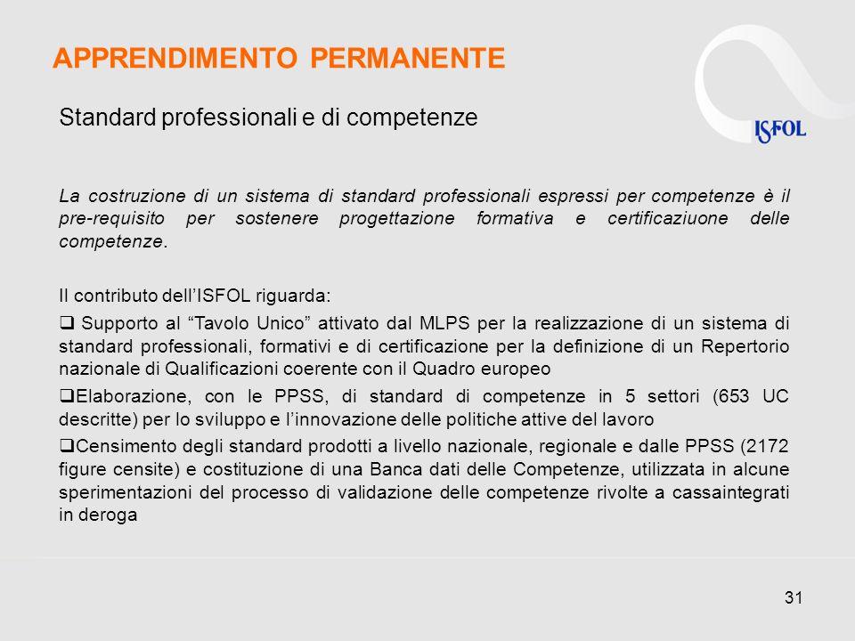 31 Standard professionali e di competenze La costruzione di un sistema di standard professionali espressi per competenze è il pre-requisito per sostenere progettazione formativa e certificaziuone delle competenze.