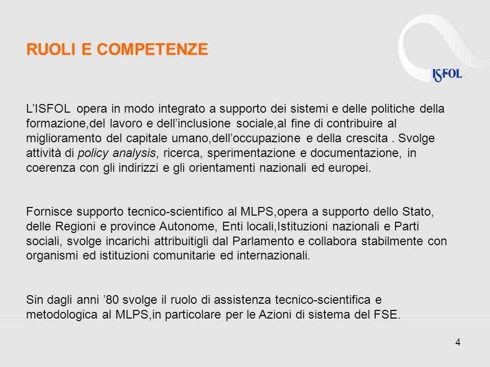 4 RUOLI E COMPETENZE LISFOL opera in modo integrato a supporto dei sistemi e delle politiche della formazione,del lavoro e dellinclusione sociale,al fine di contribuire al miglioramento del capitale umano,delloccupazione e della crescita.