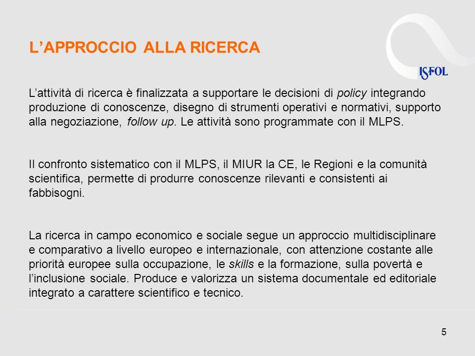 5 LAPPROCCIO ALLA RICERCA Lattività di ricerca è finalizzata a supportare le decisioni di policy integrando produzione di conoscenze, disegno di strumenti operativi e normativi, supporto alla negoziazione, follow up.