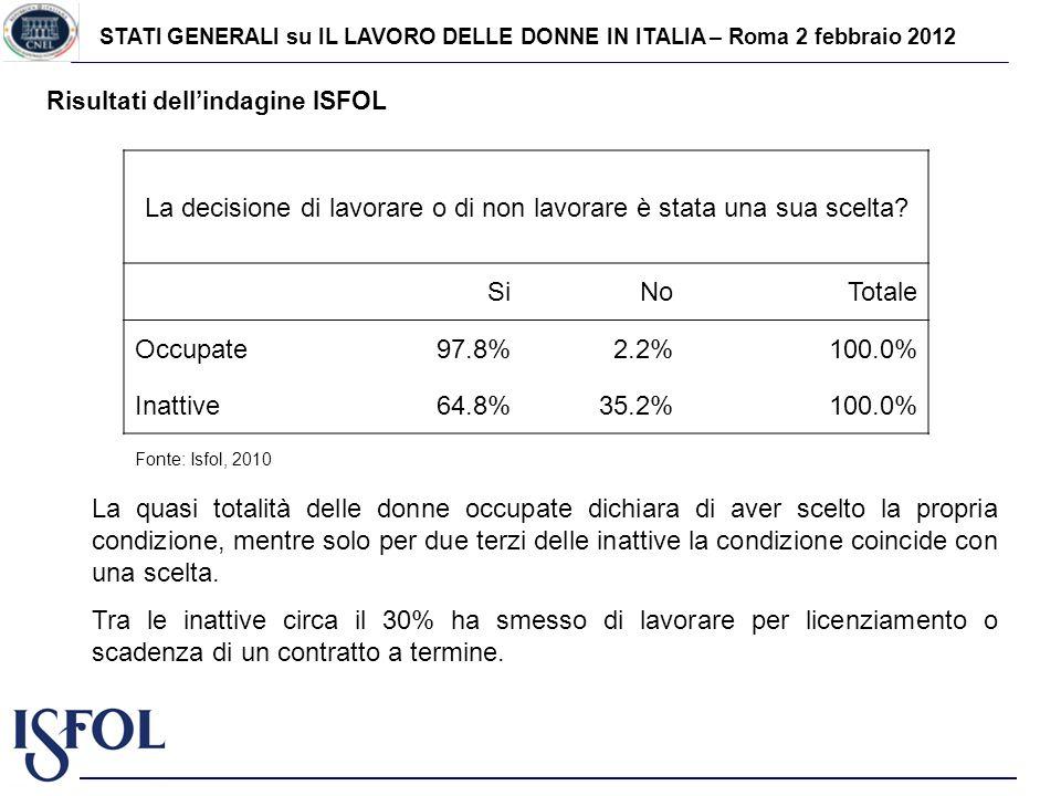 STATI GENERALI su IL LAVORO DELLE DONNE IN ITALIA – Roma 2 febbraio 2012 Risultati dellindagine ISFOL La decisione di lavorare o di non lavorare è stata una sua scelta.