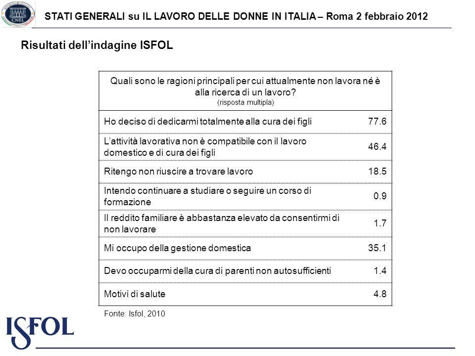 STATI GENERALI su IL LAVORO DELLE DONNE IN ITALIA – Roma 2 febbraio 2012 Risultati dellindagine ISFOL Quali sono le ragioni principali per cui attualm