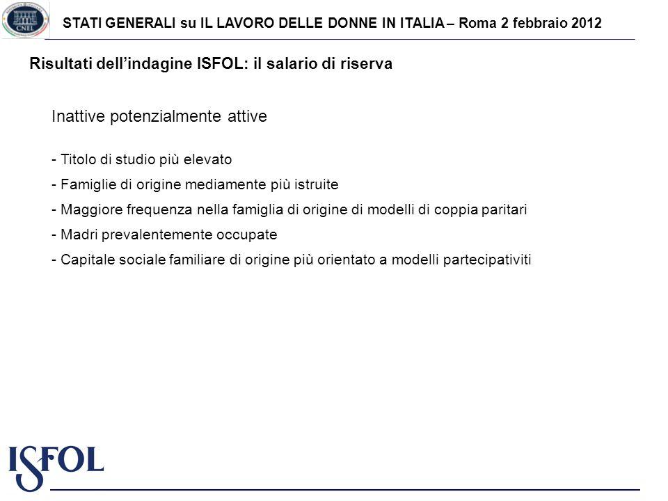 STATI GENERALI su IL LAVORO DELLE DONNE IN ITALIA – Roma 2 febbraio 2012 Risultati dellindagine ISFOL: il salario di riserva Inattive potenzialmente a