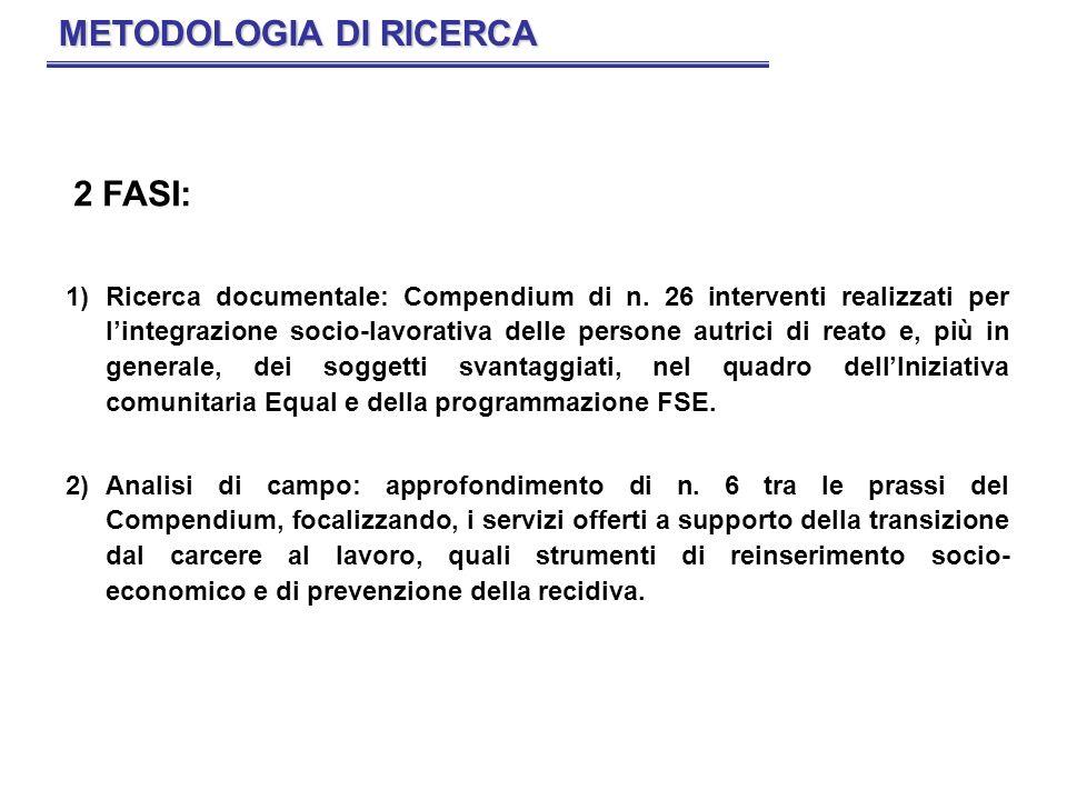 2 FASI: 1)Ricerca documentale: Compendium di n. 26 interventi realizzati per lintegrazione socio-lavorativa delle persone autrici di reato e, più in g