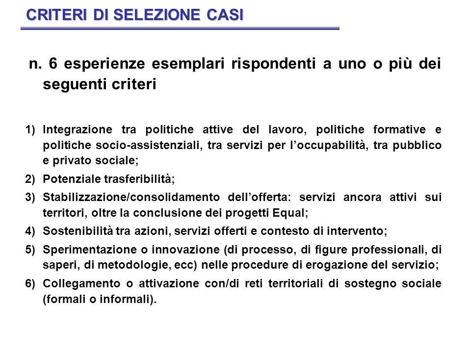 n. 6 esperienze esemplari rispondenti a uno o più dei seguenti criteri 1)Integrazione tra politiche attive del lavoro, politiche formative e politiche