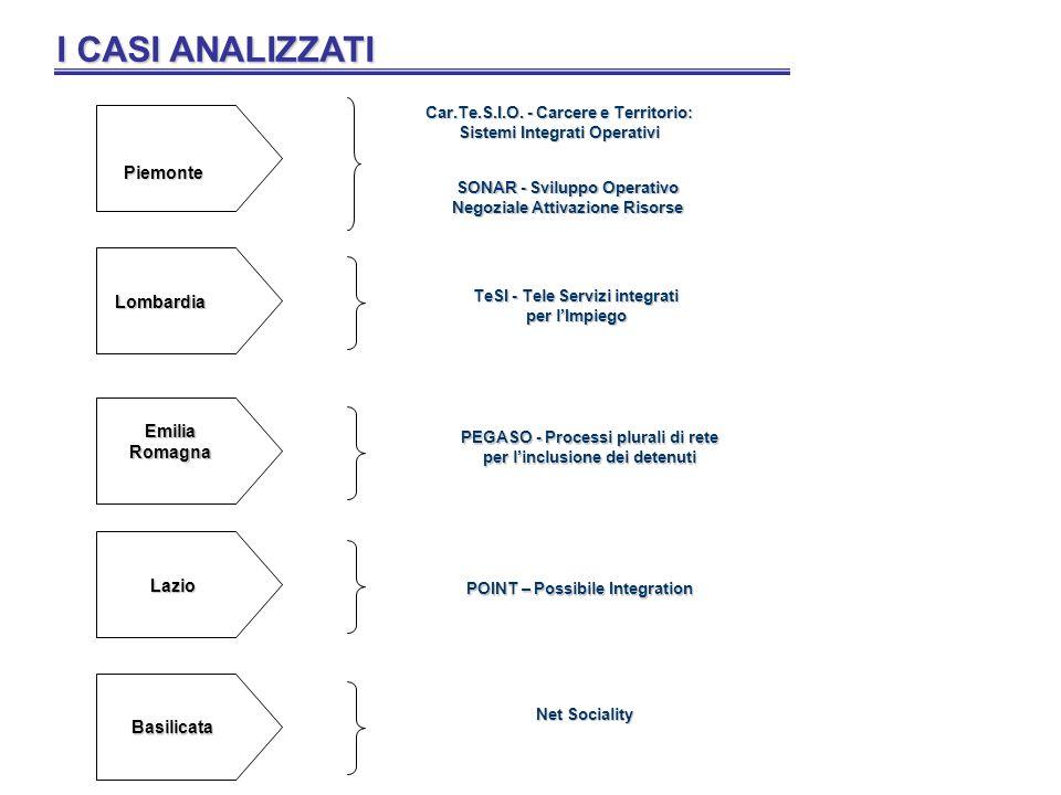 I CASI ANALIZZATI Piemonte Car.Te.S.I.O. - Carcere e Territorio: Sistemi Integrati Operativi SONAR -Sviluppo Operativo SONAR - Sviluppo Operativo Nego