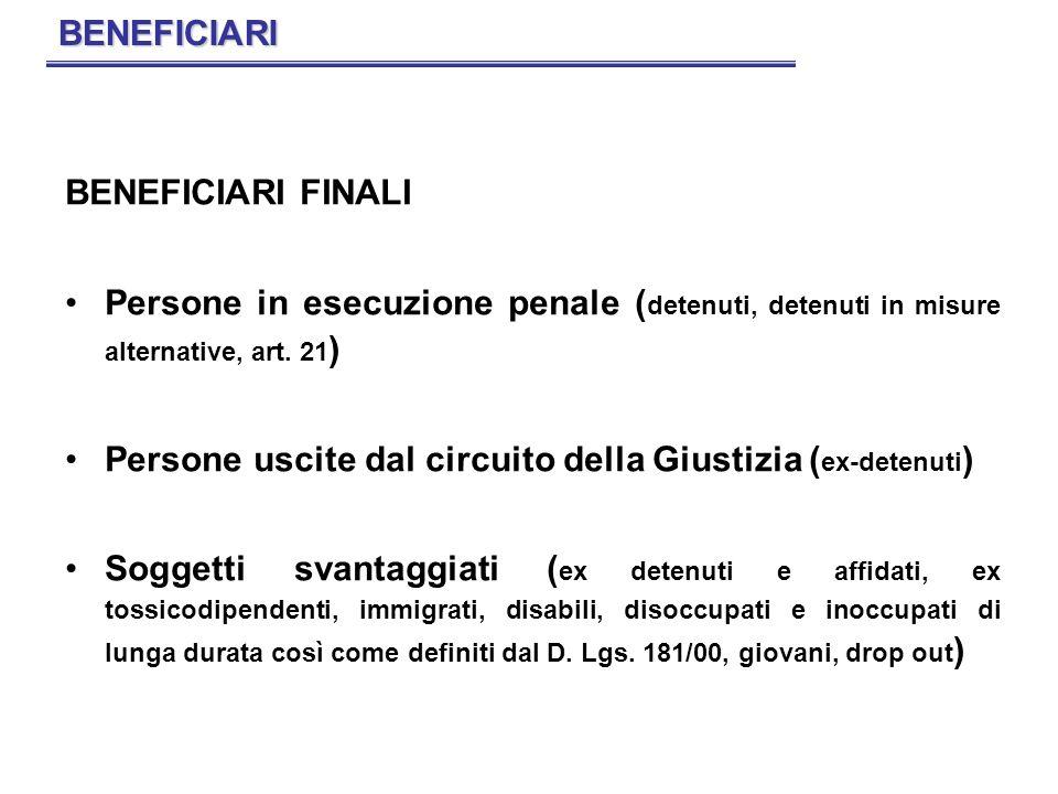 BENEFICIARI FINALI Persone in esecuzione penale ( detenuti, detenuti in misure alternative, art. 21 ) Persone uscite dal circuito della Giustizia ( ex