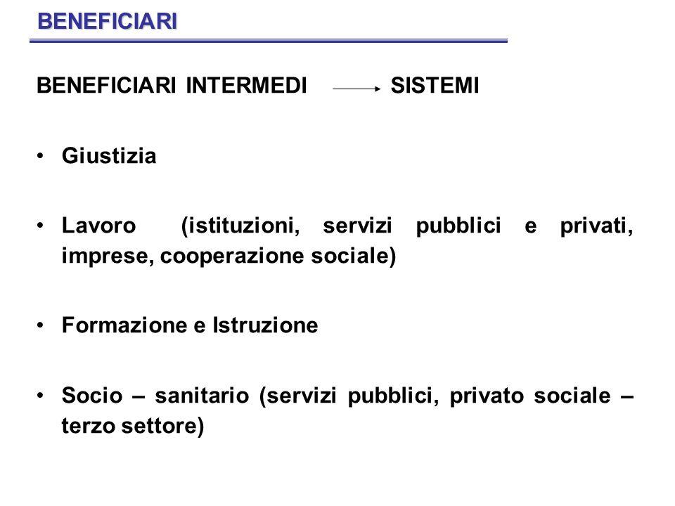 BENEFICIARI INTERMEDI SISTEMI Giustizia Lavoro (istituzioni, servizi pubblici e privati, imprese, cooperazione sociale) Formazione e Istruzione Socio