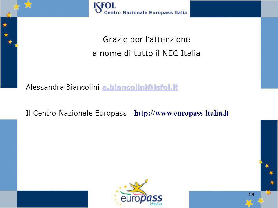 18 Grazie per lattenzione a nome di tutto il NEC Italia a.biancolini@isfol.it a.biancolini@isfol.it Alessandra Biancolini a.biancolini@isfol.ita.biancolini@isfol.it Il Centro Nazionale Europass http://www.europass-italia.it