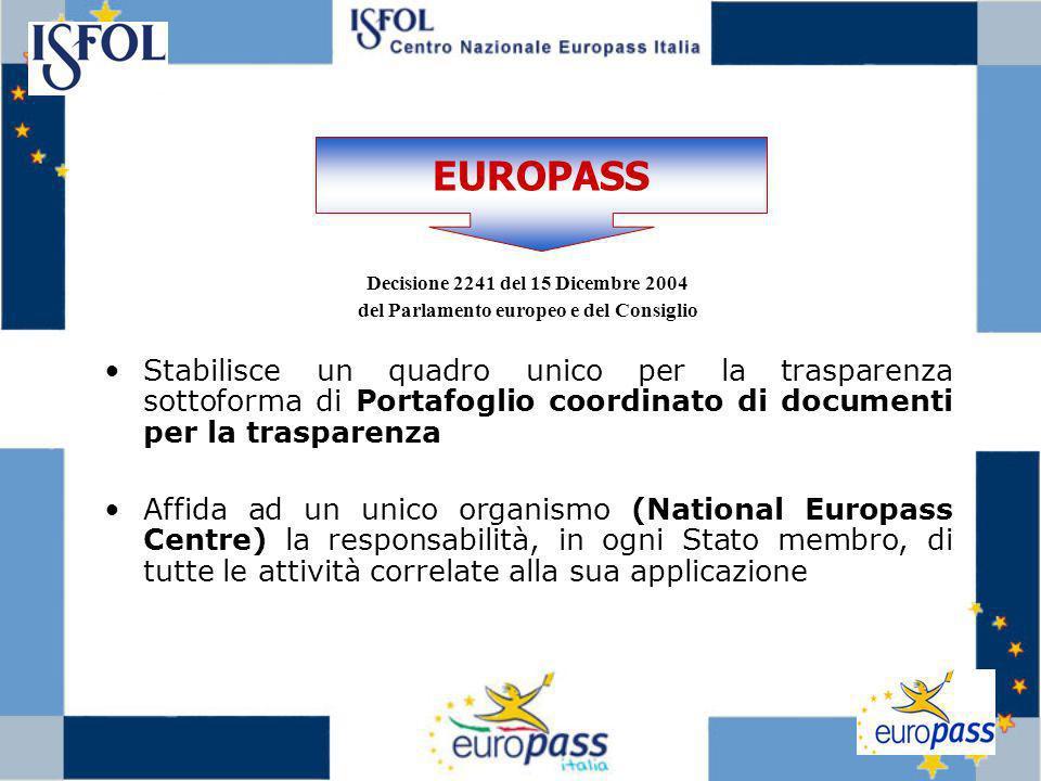 6 Decisione 2241 del 15 Dicembre 2004 del Parlamento europeo e del Consiglio Stabilisce un quadro unico per la trasparenza sottoforma di Portafoglio coordinato di documenti per la trasparenza Affida ad un unico organismo (National Europass Centre) la responsabilità, in ogni Stato membro, di tutte le attività correlate alla sua applicazione EUROPASS