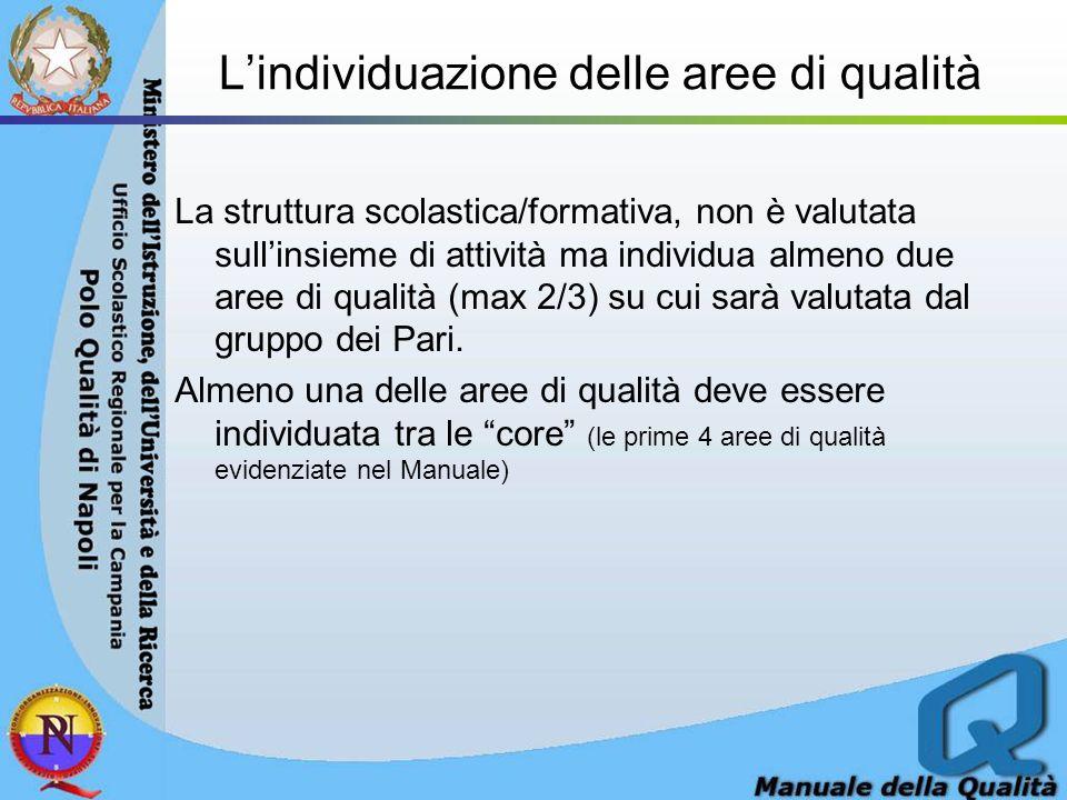 Lindividuazione delle aree di qualità La struttura scolastica/formativa, non è valutata sullinsieme di attività ma individua almeno due aree di qualità (max 2/3) su cui sarà valutata dal gruppo dei Pari.