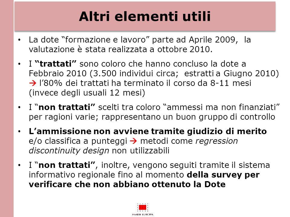 Altri elementi utili La dote formazione e lavoro parte ad Aprile 2009, la valutazione è stata realizzata a ottobre 2010.