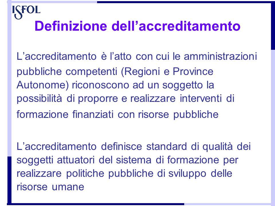 Definizione dellaccreditamento Laccreditamento è latto con cui le amministrazioni pubbliche competenti (Regioni e Province Autonome) riconoscono ad un