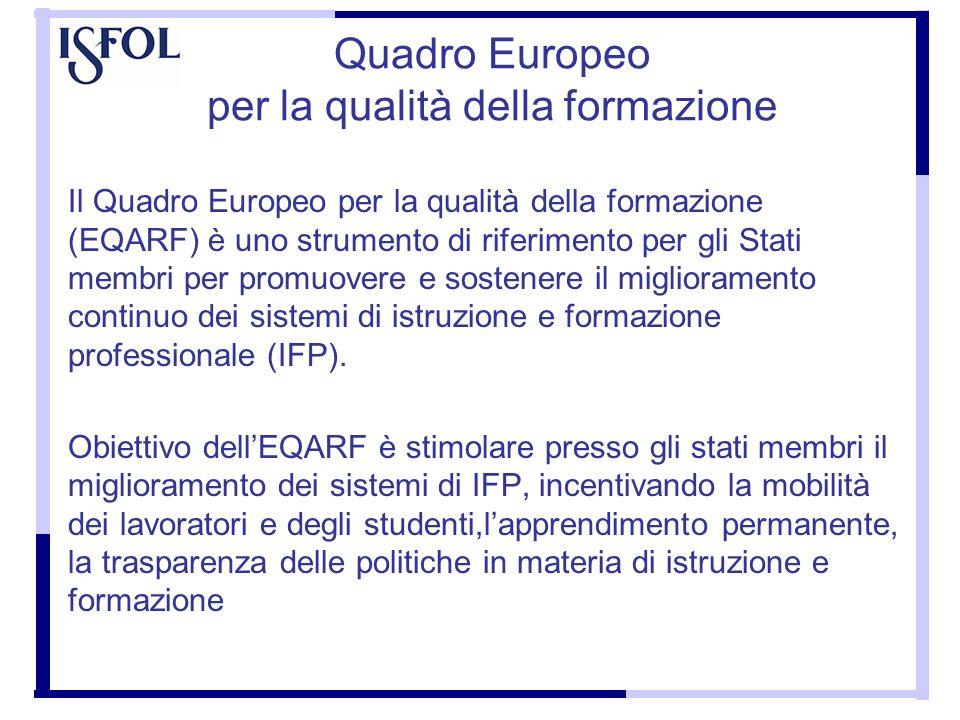 Quadro Europeo per la qualità della formazione Il Quadro Europeo per la qualità della formazione (EQARF) è uno strumento di riferimento per gli Stati